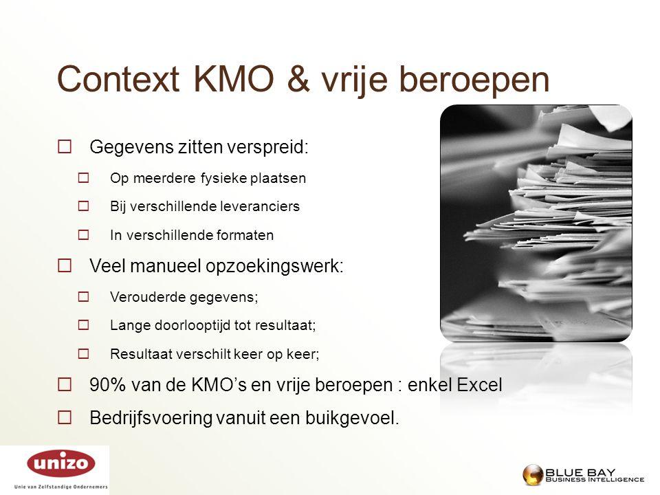 Context KMO & vrije beroepen  Gegevens zitten verspreid:  Op meerdere fysieke plaatsen  Bij verschillende leveranciers  In verschillende formaten