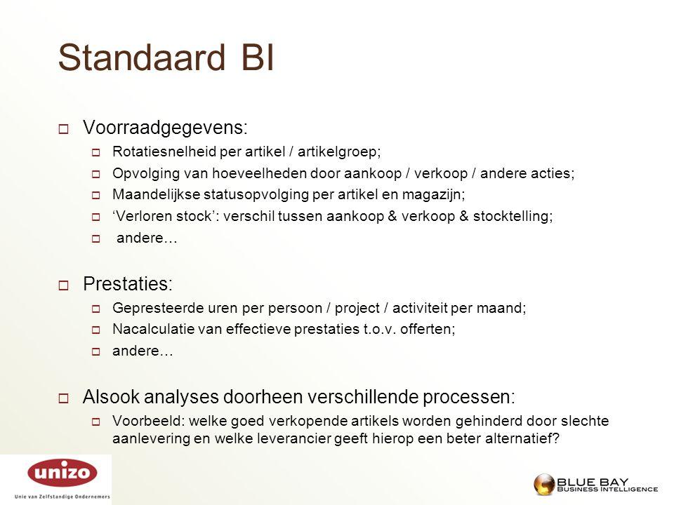 Standaard BI  Voorraadgegevens:  Rotatiesnelheid per artikel / artikelgroep;  Opvolging van hoeveelheden door aankoop / verkoop / andere acties; 