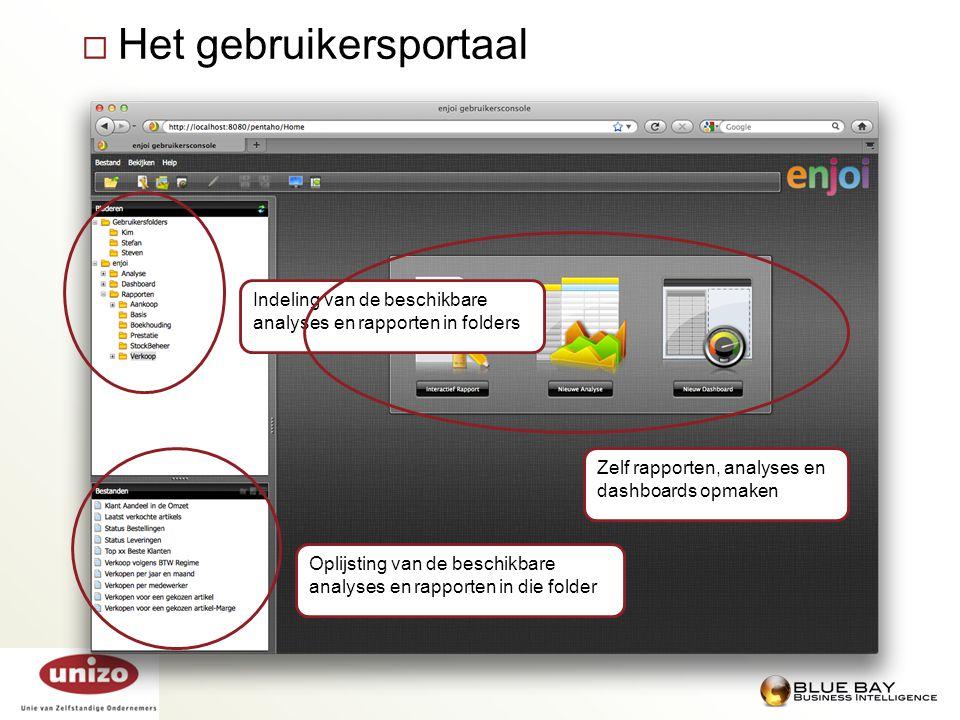  Het gebruikersportaal Indeling van de beschikbare analyses en rapporten in folders Oplijsting van de beschikbare analyses en rapporten in die folder