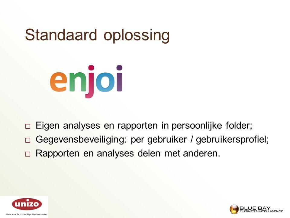 Standaard oplossing  Eigen analyses en rapporten in persoonlijke folder;  Gegevensbeveiliging: per gebruiker / gebruikersprofiel;  Rapporten en ana