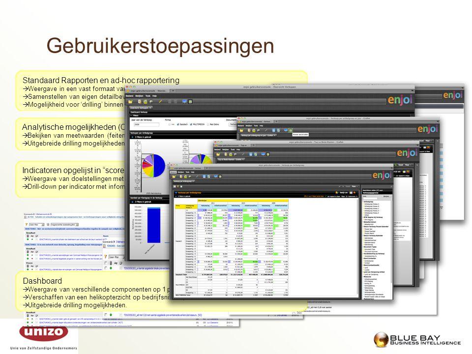 Gebruikerstoepassingen Analytische mogelijkheden (OLAP)  Bekijken van meetwaarden (feiten) vanuit invalshoeken (dimensies)  Uitgebreide drilling mog
