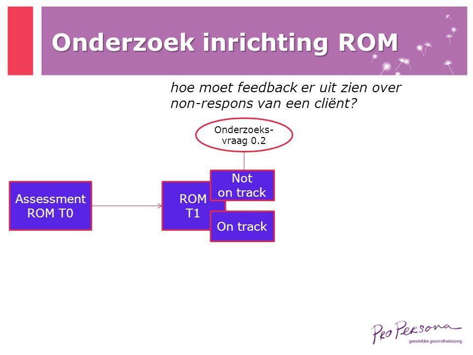 Assessment ROM T0 ROM T1 On track Not on track Onderzoeks- vraag 0.2 Onderzoek inrichting ROM hoe moet feedback er uit zien over non-respons van een c