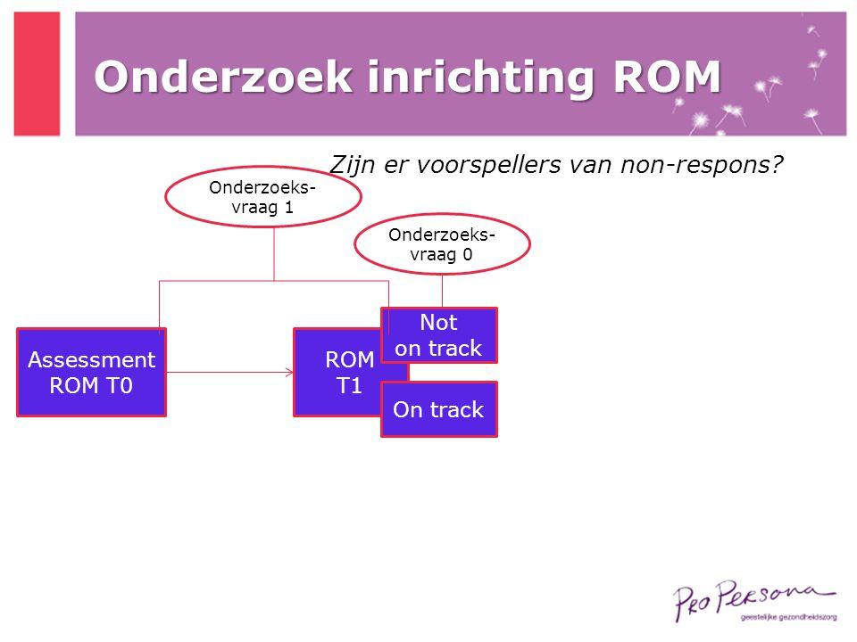 Assessment ROM T0 ROM T1 On track Not on track Onderzoeks- vraag 1 Onderzoeks- vraag 0 Zijn er voorspellers van non-respons? Onderzoek inrichting ROM