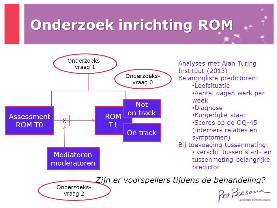 Assessment ROM T0 ROM T1 On track Not on track Mediatoren moderatoren Onderzoeks- vraag 1 Onderzoeks- vraag 2 X Onderzoeks- vraag 0 Zijn er voorspelle