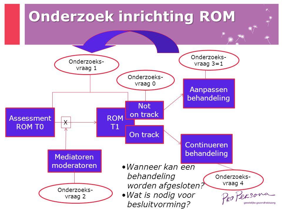 Assessment ROM T0 ROM T1 Continueren behandeling Aanpassen behandeling On track Not on track Mediatoren moderatoren Onderzoeks- vraag 1 Onderzoeks- vr
