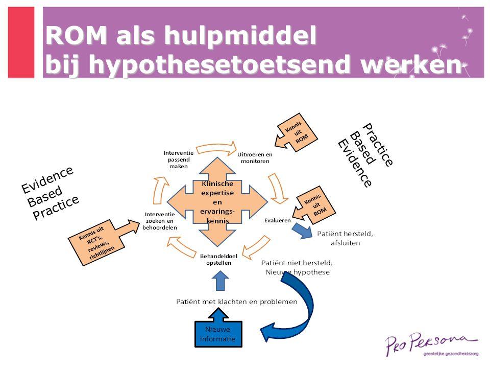 ROM als hulpmiddel bij hypothesetoetsend werken Nieuwe informatie Evidence Based Practice Based Evidence