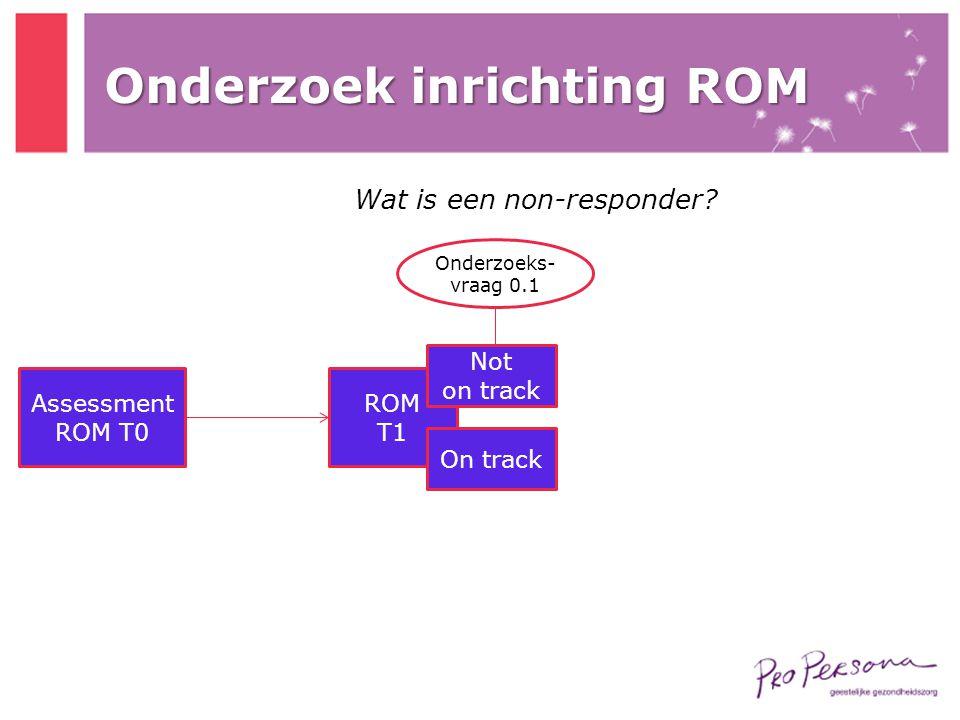 Assessment ROM T0 ROM T1 On track Not on track Onderzoeks- vraag 0.1 Onderzoek inrichting ROM Wat is een non-responder?