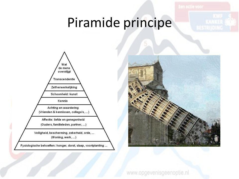 Piramide principe
