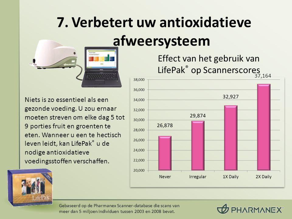 Gebaseerd op de Pharmanex Scanner-database die scans van meer dan 5 miljoen individuen tussen 2003 en 2008 bevat. Effect van het gebruik van LifePak ®