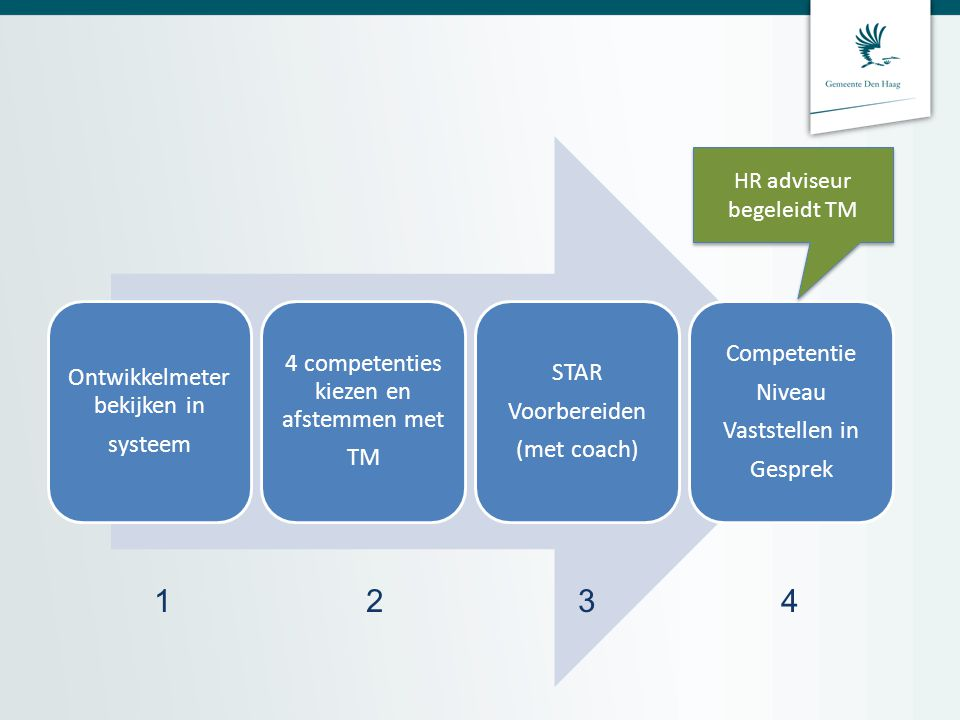 Ontwikkelmeter bekijken in systeem 4 competenties kiezen en afstemmen met TM STAR Voorbereiden (met coach) Competentie Niveau Vaststellen in Gesprek H