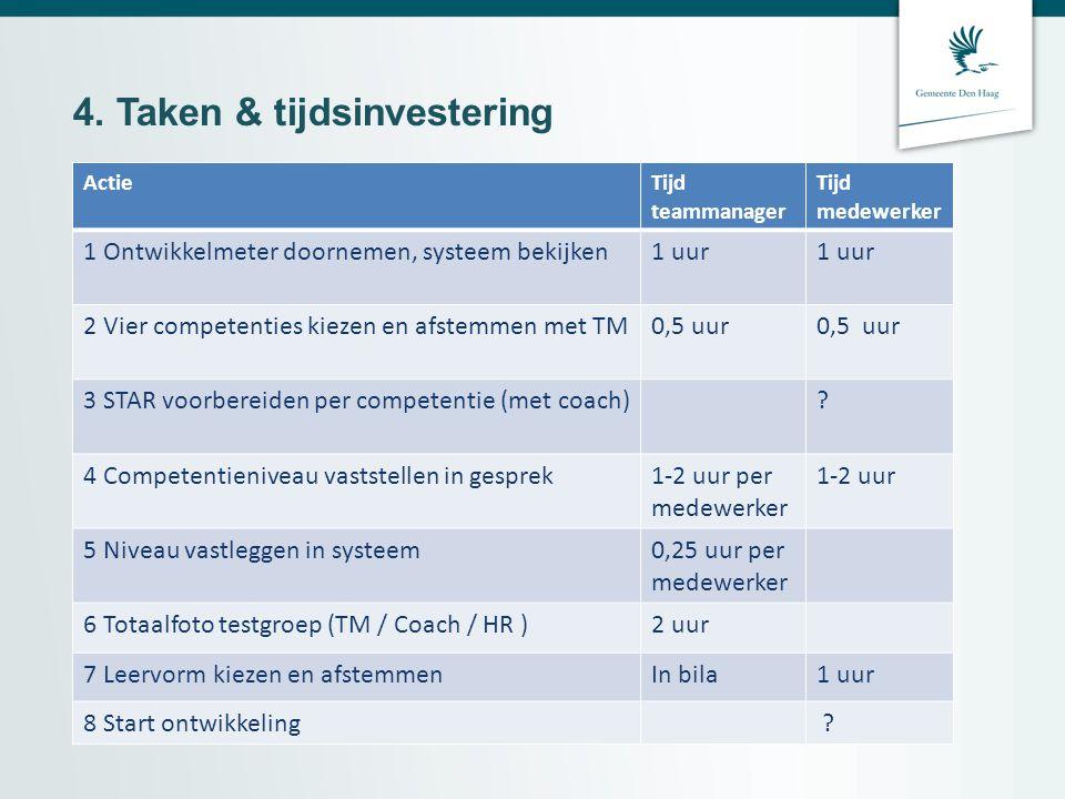 4. Taken & tijdsinvestering ActieTijd teammanager Tijd medewerker 1 Ontwikkelmeter doornemen, systeem bekijken1 uur 2 Vier competenties kiezen en afst