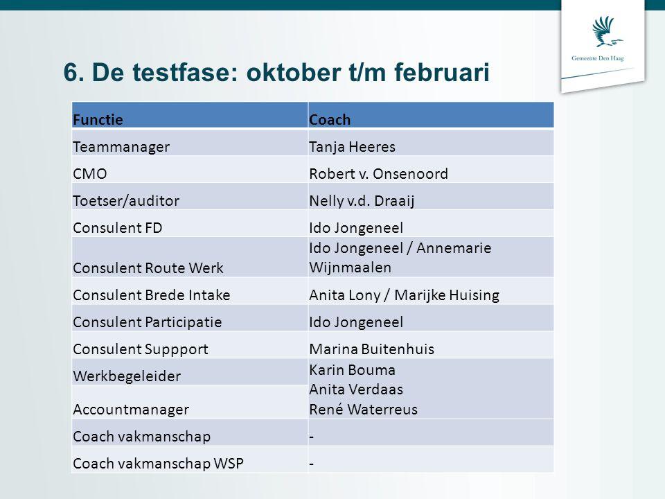 6. De testfase: oktober t/m februari FunctieCoach TeammanagerTanja Heeres CMORobert v. Onsenoord Toetser/auditorNelly v.d. Draaij Consulent FDIdo Jong