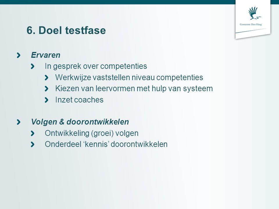 Ervaren In gesprek over competenties Werkwijze vaststellen niveau competenties Kiezen van leervormen met hulp van systeem Inzet coaches Volgen & dooro