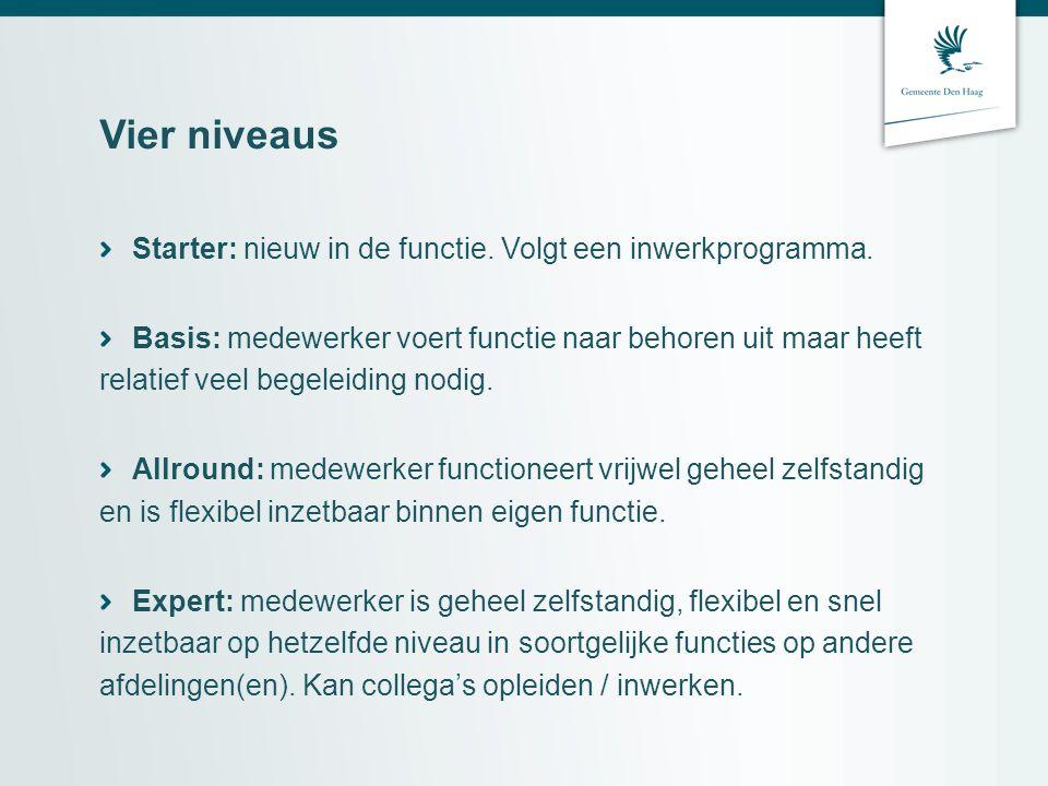 Vier niveaus Starter: nieuw in de functie. Volgt een inwerkprogramma. Basis: medewerker voert functie naar behoren uit maar heeft relatief veel begele