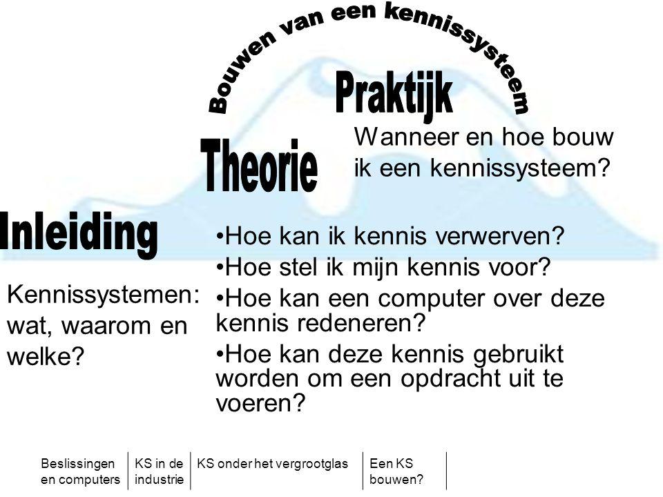 Beslissingen en computers KS in de industrie KS onder het vergrootglasEen KS bouwen? Kennissystemen: wat, waarom en welke? •Hoe kan ik kennis verwerve