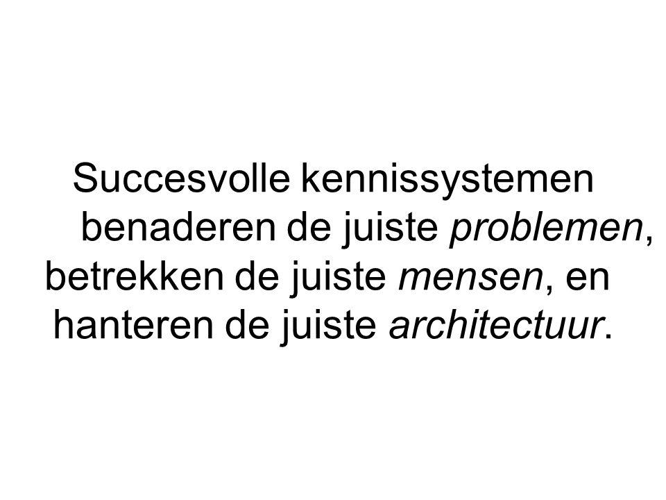 Beslissingen en computers KS in de industrie KS onder het vergrootglasEen KS bouwen? Succesvolle kennissystemen benaderen de juiste problemen, betrekk