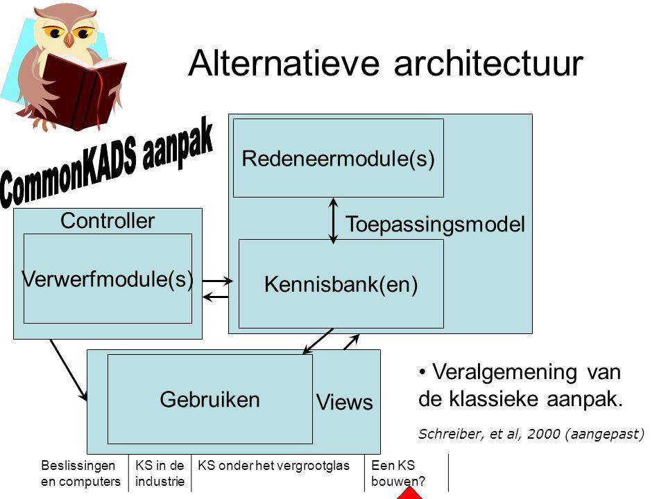 Beslissingen en computers KS in de industrie KS onder het vergrootglasEen KS bouwen? Views Controller Toepassingsmodel Alternatieve architectuur Reden