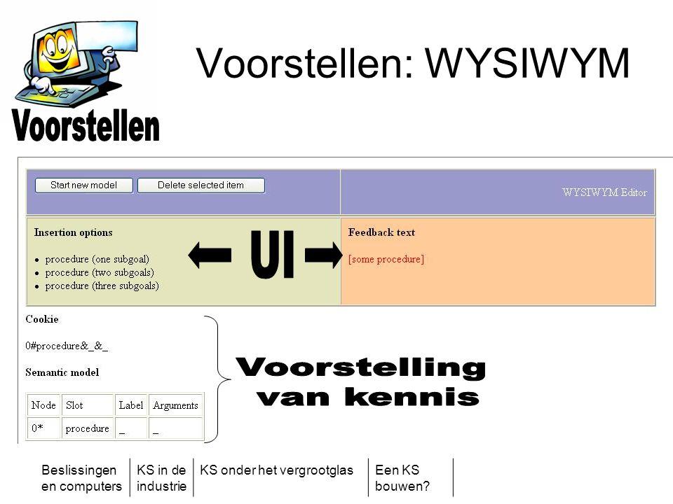 Beslissingen en computers KS in de industrie KS onder het vergrootglasEen KS bouwen? Voorstellen: WYSIWYM