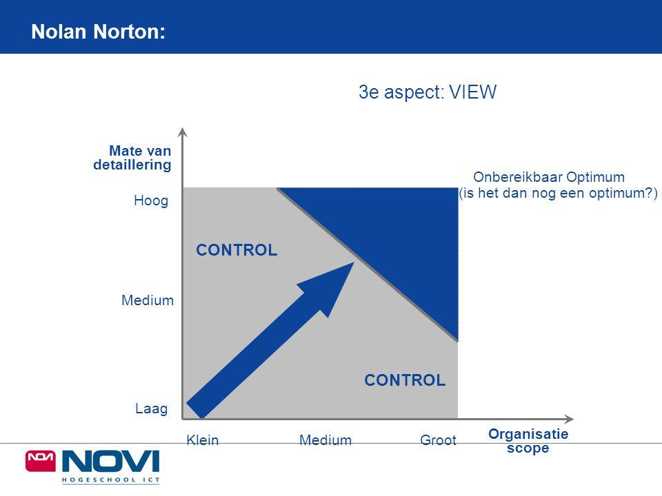 Nolan Norton: Mate van detaillering Laag Medium Klein complexiteit Onbereikbaar Optimum (is het dan nog een optimum?) CONTROL CHAOS CONTROL Organisati