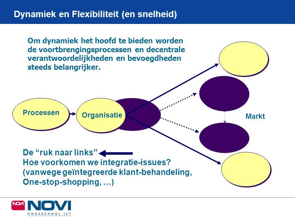 3.Hoe samenwerken zonder sturing .