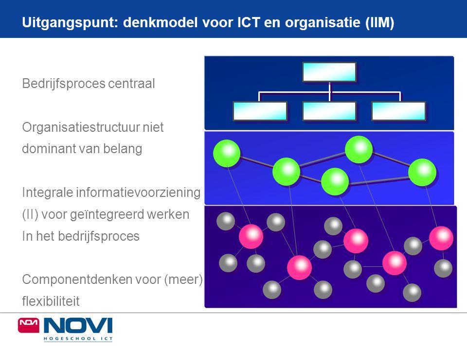 Uitgangspunt: denkmodel voor ICT en organisatie (IIM) Bedrijfsproces centraal Organisatiestructuur niet dominant van belang Integrale informatievoorzi
