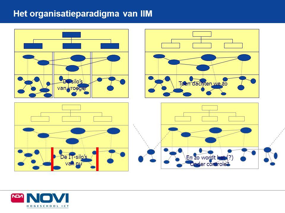 En zo wordt het (?) Onder controle? De silo's van vroeger De IT-silo's van nu Toen dachten we zo Het organisatieparadigma van IIM