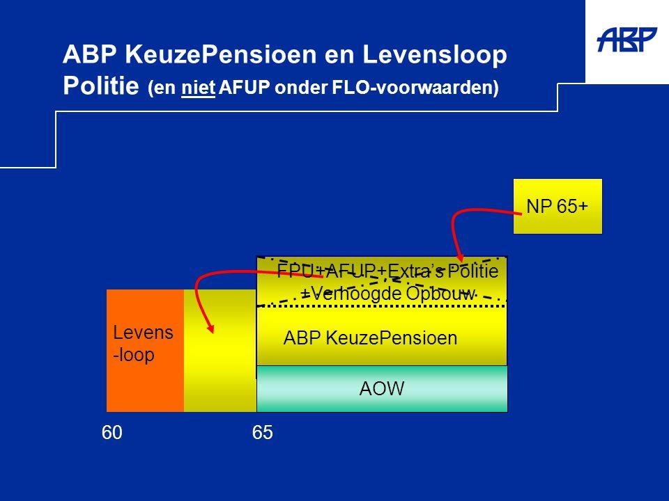 ABP KeuzePensioen en Levensloop Politie (en niet AFUP onder FLO-voorwaarden) AOW 6065 ABP KeuzePensioen AOW Levens -loop NP 65+ FPU+AFUP+Extra's Polit