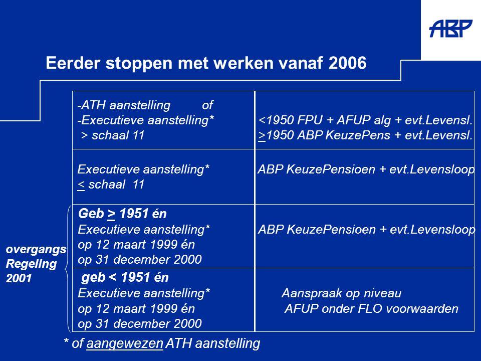 Executieve aanstelling* ABP KeuzePensioen + evt.Levensloop < schaal 11 Eerder stoppen met werken vanaf 2006 Geb > 1951 én Executieve aanstelling* ABP