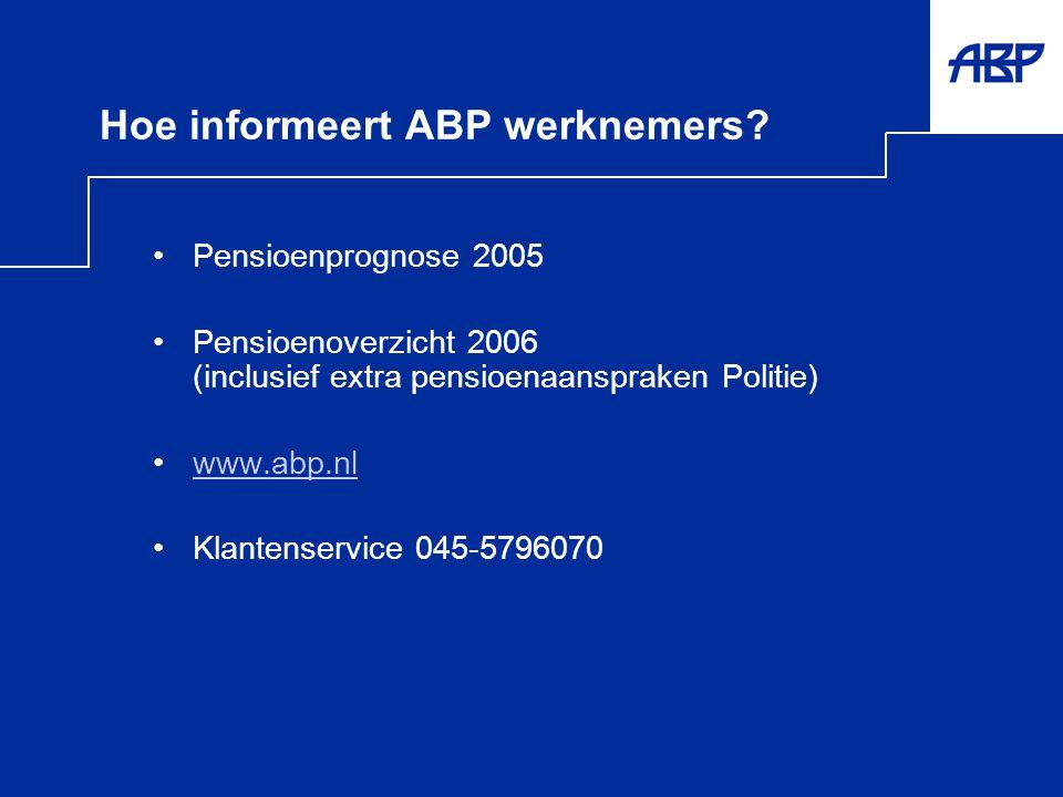 Hoe informeert ABP werknemers? •Pensioenprognose 2005 •Pensioenoverzicht 2006 (inclusief extra pensioenaanspraken Politie) •www.abp.nlwww.abp.nl •Klan