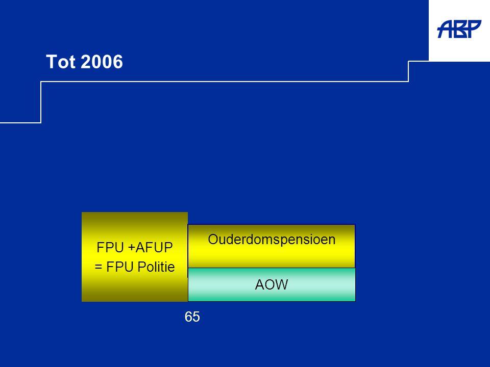 Tot 2006 AOW FPU +AFUP = FPU Politie 65 Ouderdomspensioen AOW