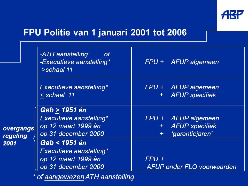 Executieve aanstelling*FPU +AFUP algemeen < schaal 11 +AFUP specifiek FPU Politie van 1 januari 2001 tot 2006 Geb > 1951 én Executieve aanstelling*FPU