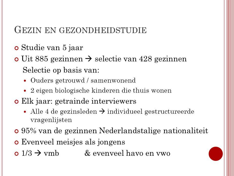 G EZIN EN GEZONDHEIDSTUDIE Studie van 5 jaar Uit 885 gezinnen  selectie van 428 gezinnen Selectie op basis van:  Ouders getrouwd / samenwonend  2 e