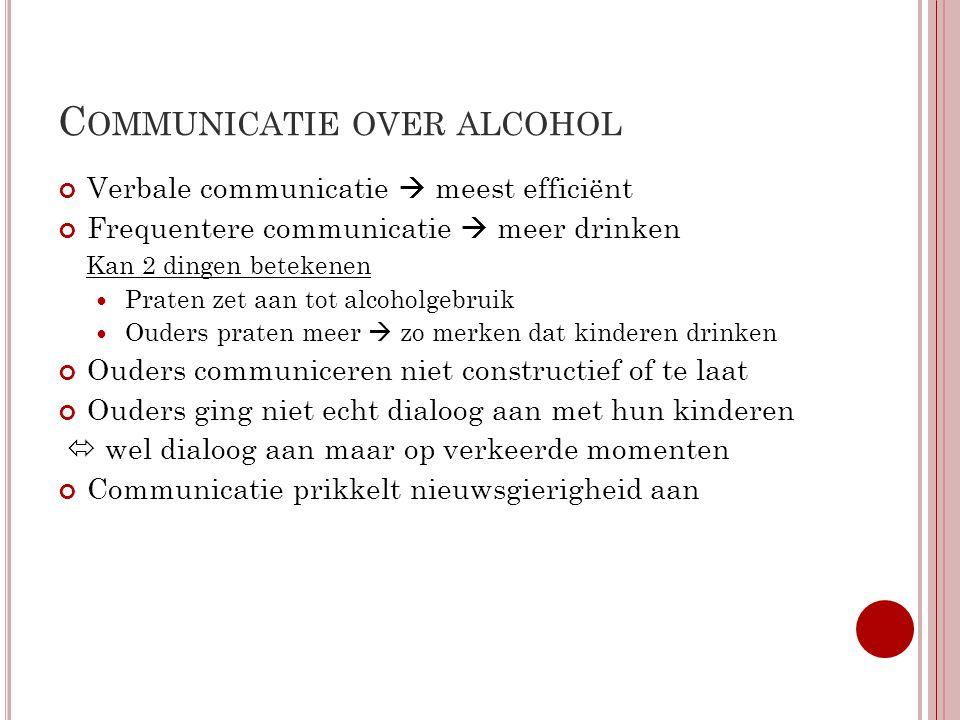 C OMMUNICATIE OVER ALCOHOL Verbale communicatie  meest efficiënt Frequentere communicatie  meer drinken Kan 2 dingen betekenen  Praten zet aan tot