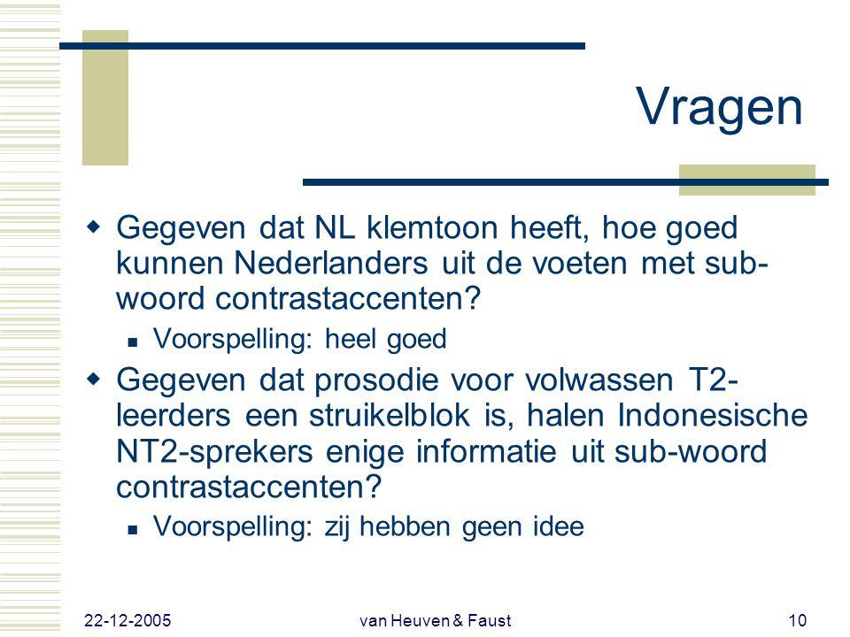 22-12-2005 van Heuven & Faust9 Ebing (1997)  Resultaat  51.5% correcte beslissingen = random  Conclusie  Indonesisch markeert sub-woord contrasten
