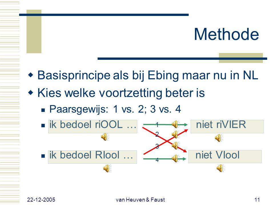 22-12-2005 van Heuven & Faust10 Vragen  Gegeven dat NL klemtoon heeft, hoe goed kunnen Nederlanders uit de voeten met sub- woord contrastaccenten? 