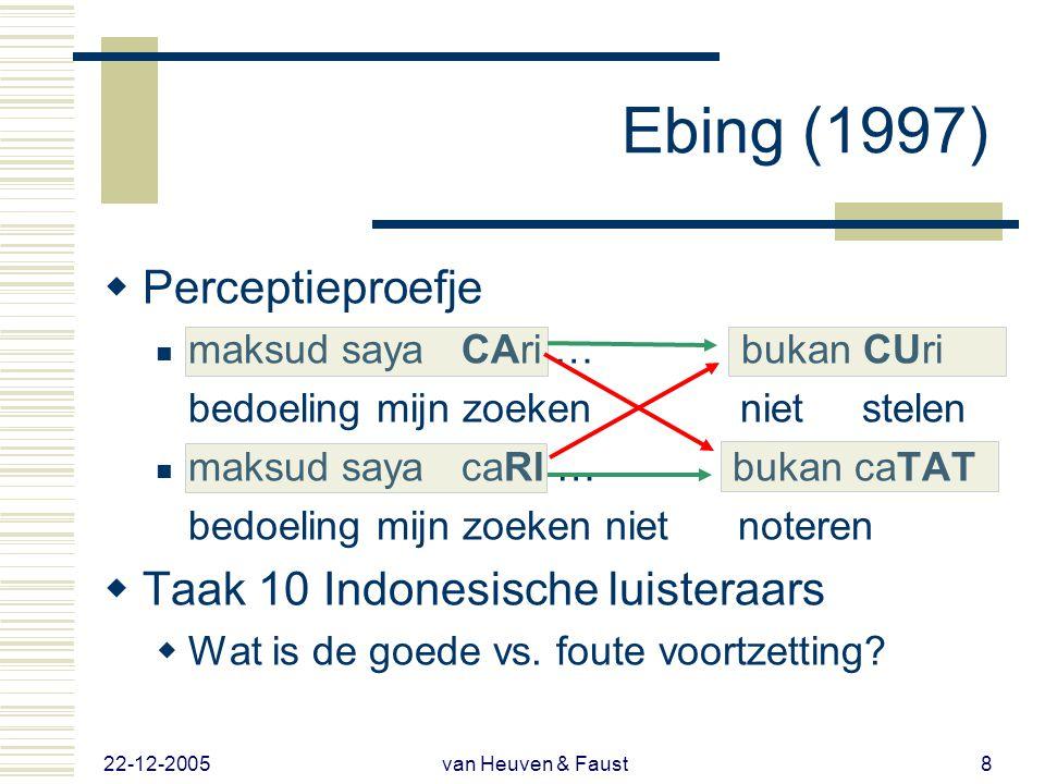 22-12-2005 van Heuven & Faust8 Ebing (1997)  Perceptieproefje  maksud saya CAri … bukan CUri bedoeling mijn zoeken niet stelen  maksud saya caRI … bukan caTAT bedoeling mijn zoeken niet noteren  Taak 10 Indonesische luisteraars  Wat is de goede vs.