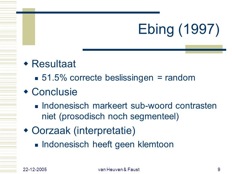 22-12-2005 van Heuven & Faust9 Ebing (1997)  Resultaat  51.5% correcte beslissingen = random  Conclusie  Indonesisch markeert sub-woord contrasten niet (prosodisch noch segmenteel)  Oorzaak (interpretatie)  Indonesisch heeft geen klemtoon