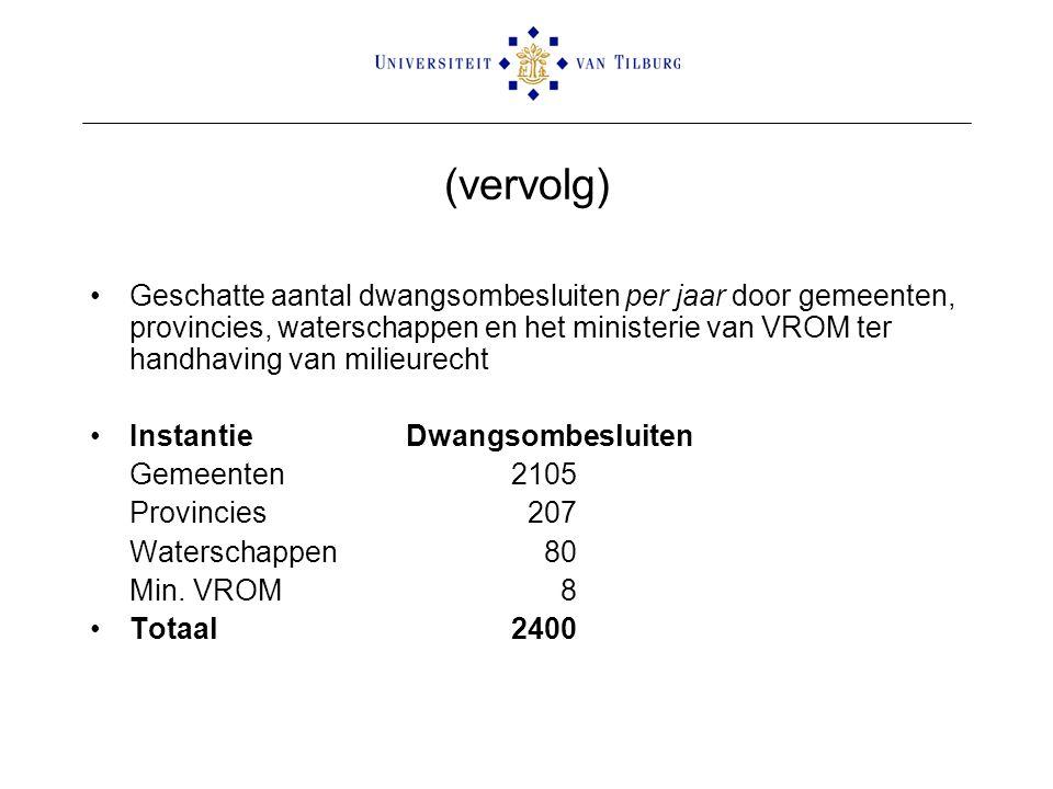 (vervolg) •Geschatte aantal dwangsombesluiten per jaar door gemeenten, provincies, waterschappen en het ministerie van VROM ter handhaving van milieur