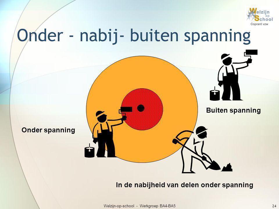 Onder - nabij- buiten spanning Welzijn-op-school - Werkgroep BA4-BA5 Onder spanning In de nabijheid van delen onder spanning Buiten spanning 24