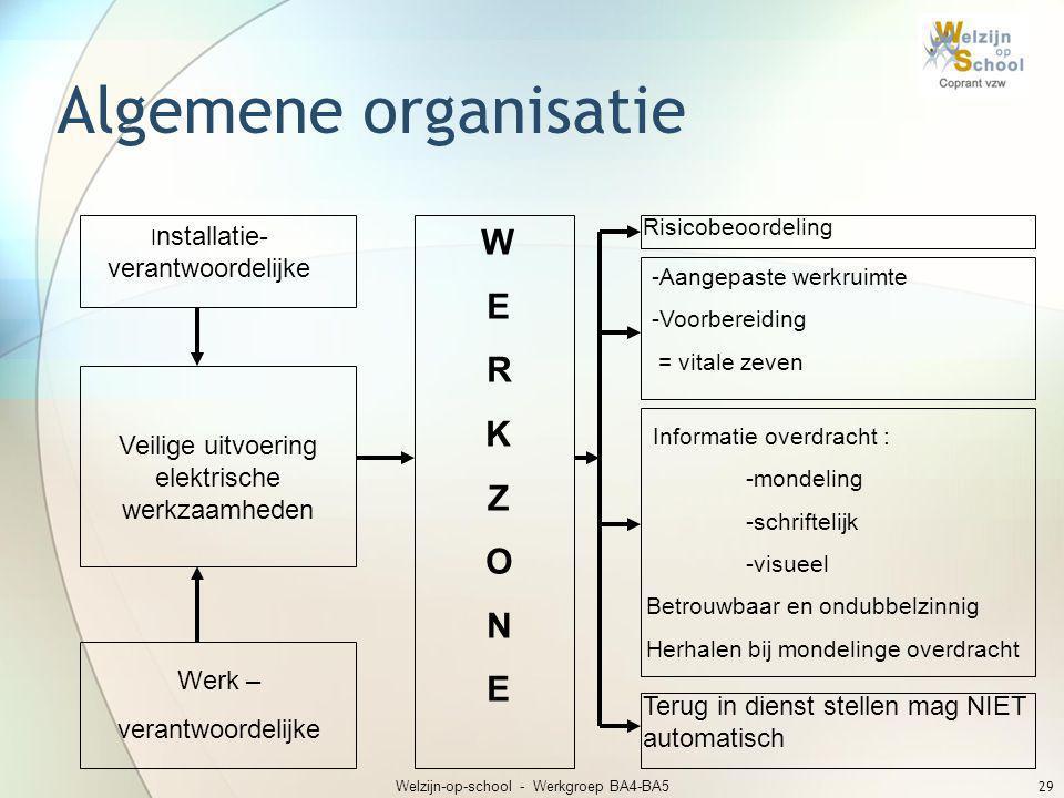 Algemene organisatie I nstallatie- verantwoordelijke Veilige uitvoering elektrische werkzaamheden WERKZONEWERKZONE Risicobeoordeling -Aangepaste werkr