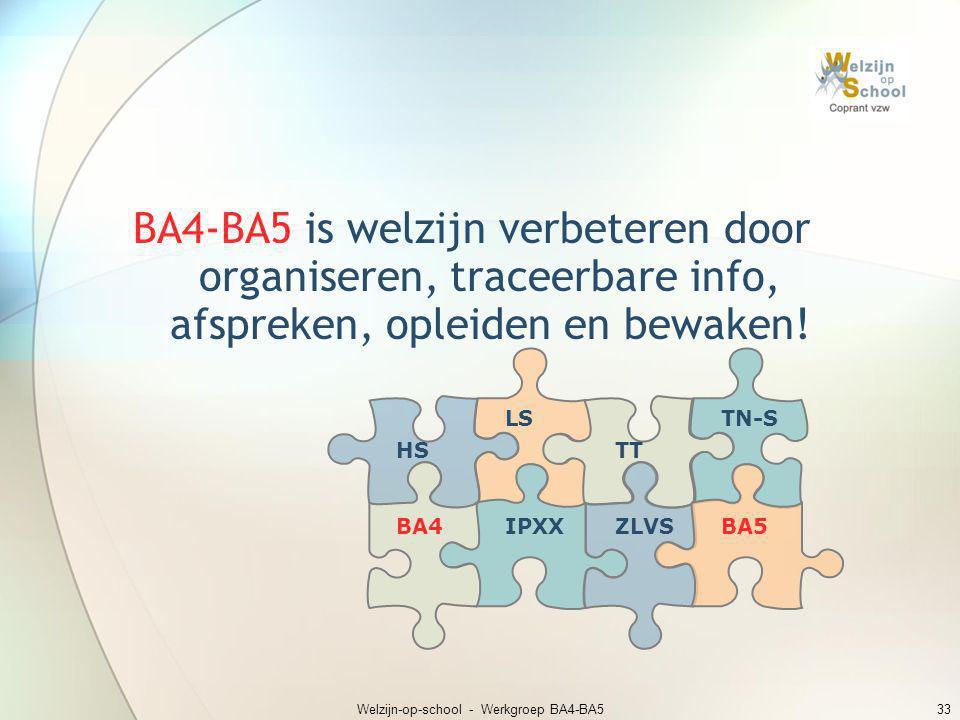 Welzijn-op-school - Werkgroep BA4-BA533 BA4-BA5 is welzijn verbeteren door organiseren, traceerbare info, afspreken, opleiden en bewaken! LS IPXX TT Z