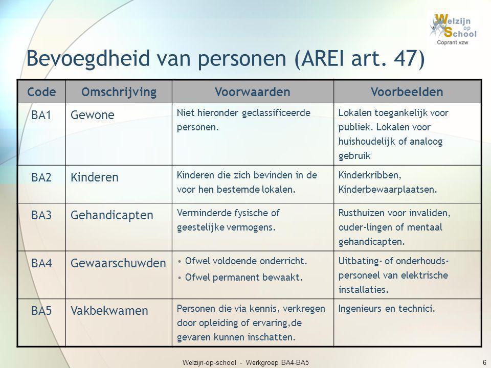 6 Bevoegdheid van personen (AREI art. 47) CodeOmschrijvingVoorwaardenVoorbeelden BA1Gewone Niet hieronder geclassificeerde personen. Lokalen toegankel