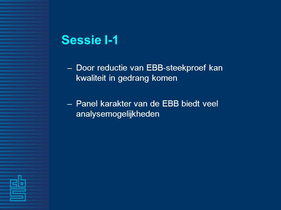 Sessie I-1 –Door reductie van EBB-steekproef kan kwaliteit in gedrang komen –Panel karakter van de EBB biedt veel analysemogelijkheden