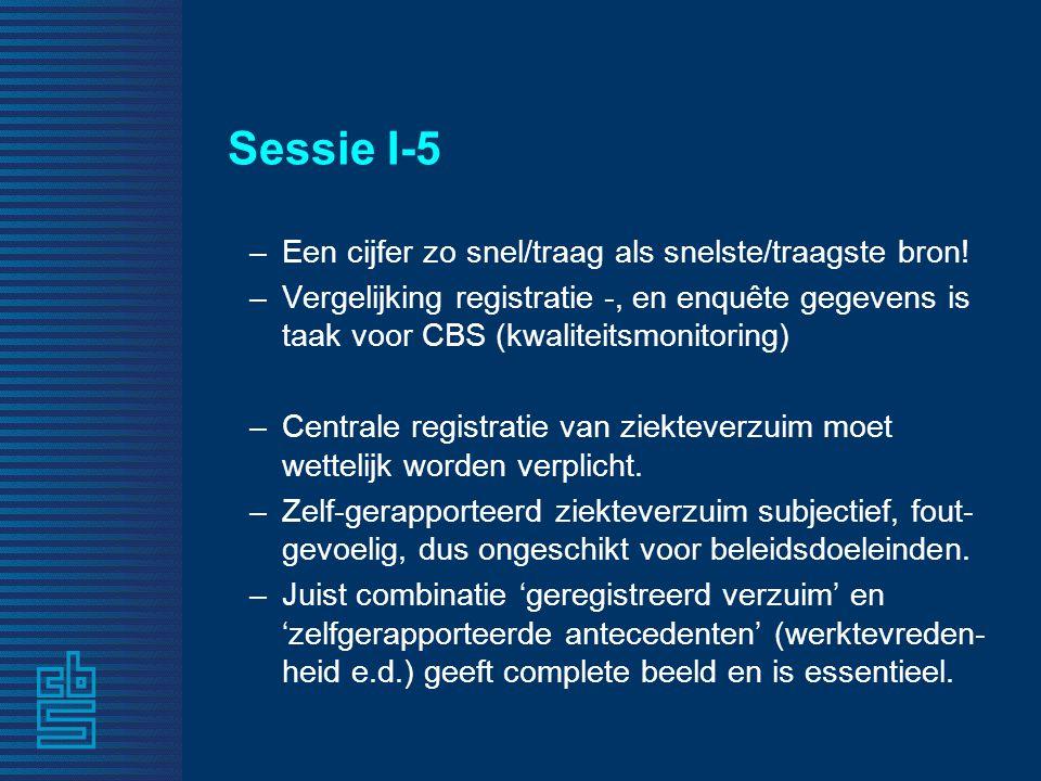 Sessie I-5 –Een cijfer zo snel/traag als snelste/traagste bron.