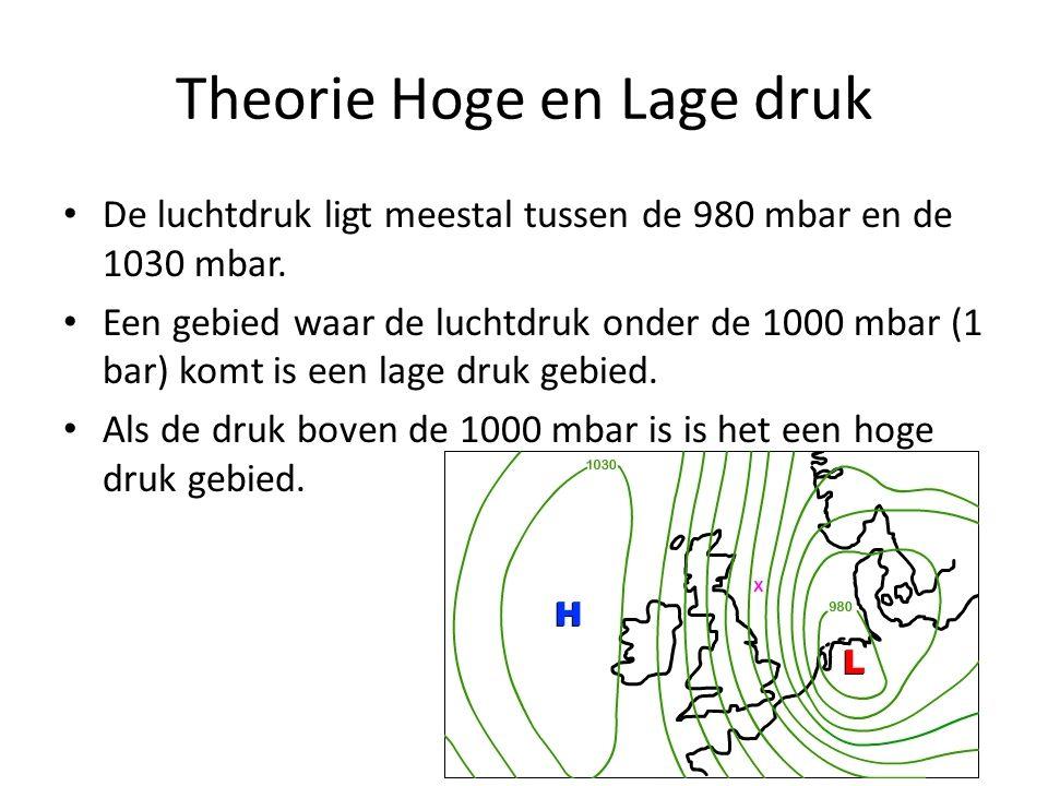 Theorie Hoge en Lage druk • De luchtdruk ligt meestal tussen de 980 mbar en de 1030 mbar. • Een gebied waar de luchtdruk onder de 1000 mbar (1 bar) ko
