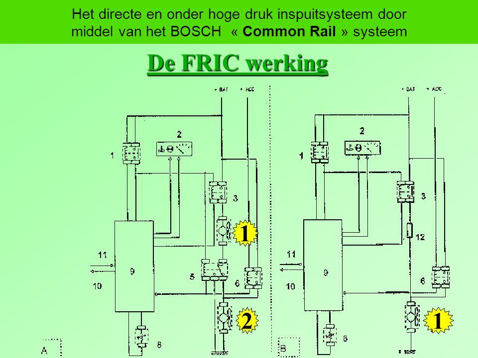 De FRIC werking 1 12 Het directe en onder hoge druk inspuitsysteem door middel van het BOSCH « Common Rail » systeem