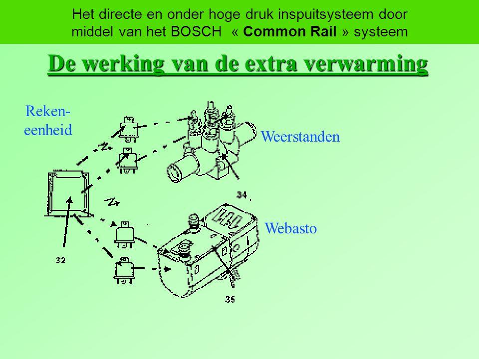 De werking van de extra verwarming Weerstanden Webasto Reken- eenheid Het directe en onder hoge druk inspuitsysteem door middel van het BOSCH « Common Rail » systeem