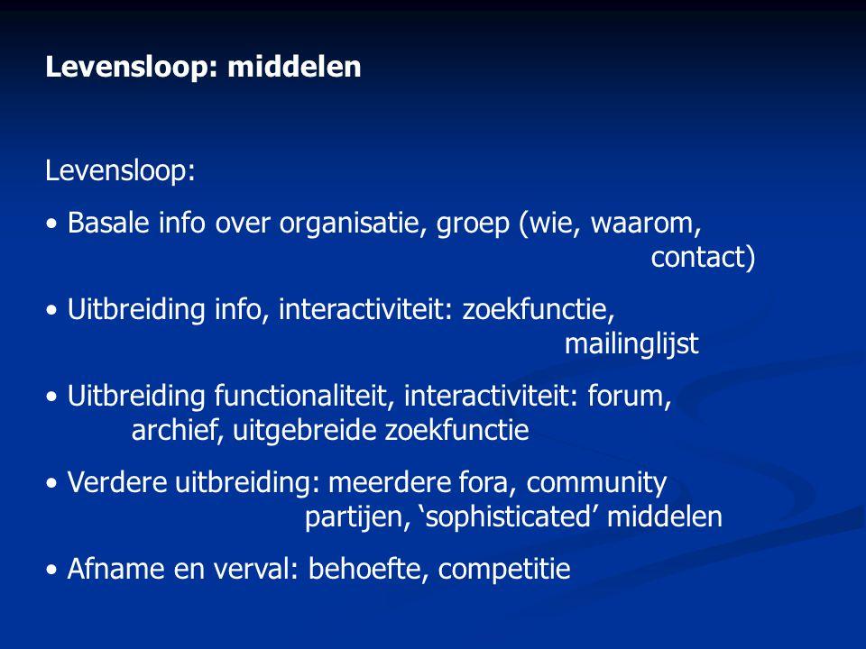 Levensloop: middelen Levensloop: • Basale info over organisatie, groep (wie, waarom, contact) • Uitbreiding info, interactiviteit: zoekfunctie, mailin