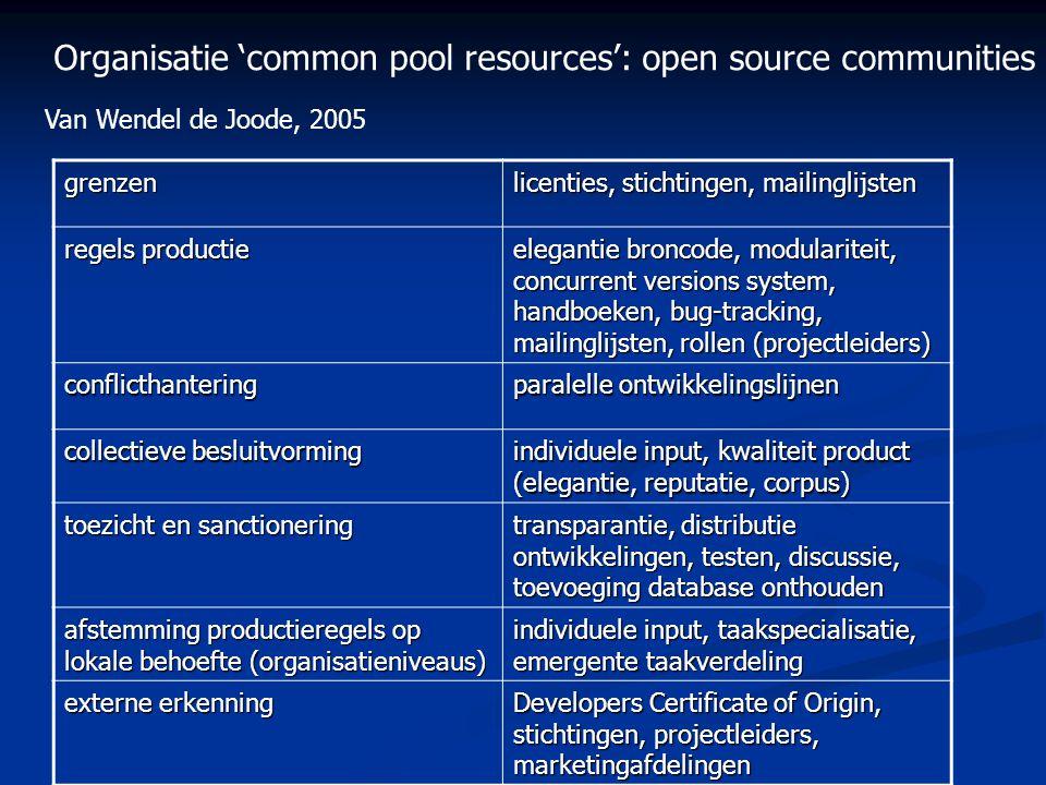 grenzen licenties, stichtingen, mailinglijsten regels productie elegantie broncode, modulariteit, concurrent versions system, handboeken, bug-tracking