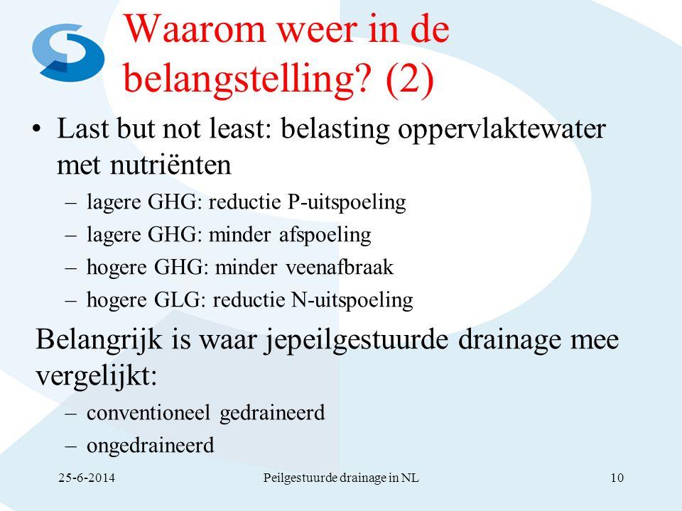Waarom weer in de belangstelling? (2) •Last but not least: belasting oppervlaktewater met nutriënten –lagere GHG: reductie P-uitspoeling –lagere GHG: